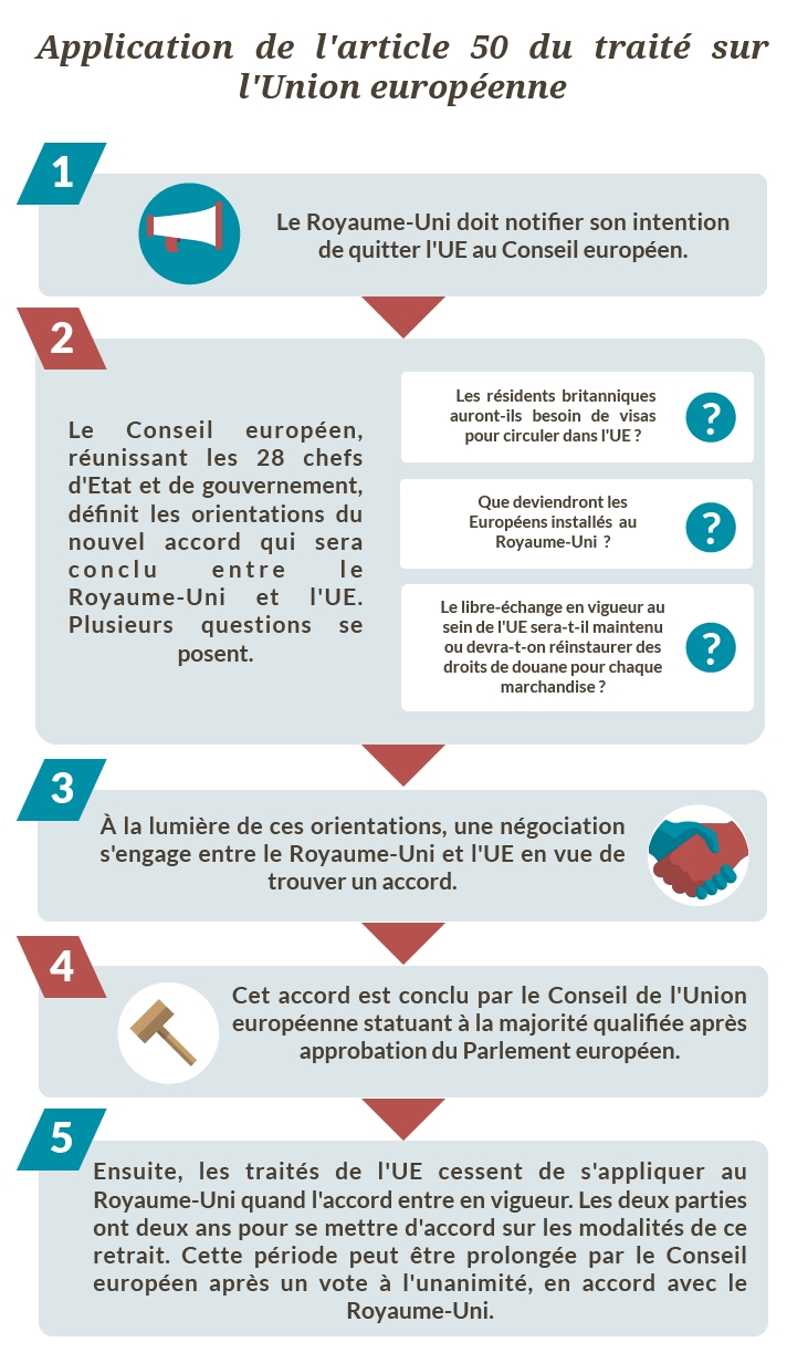 infographie_article_50